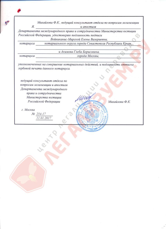 Акт приема передачи строительной площадки подрядчику образец